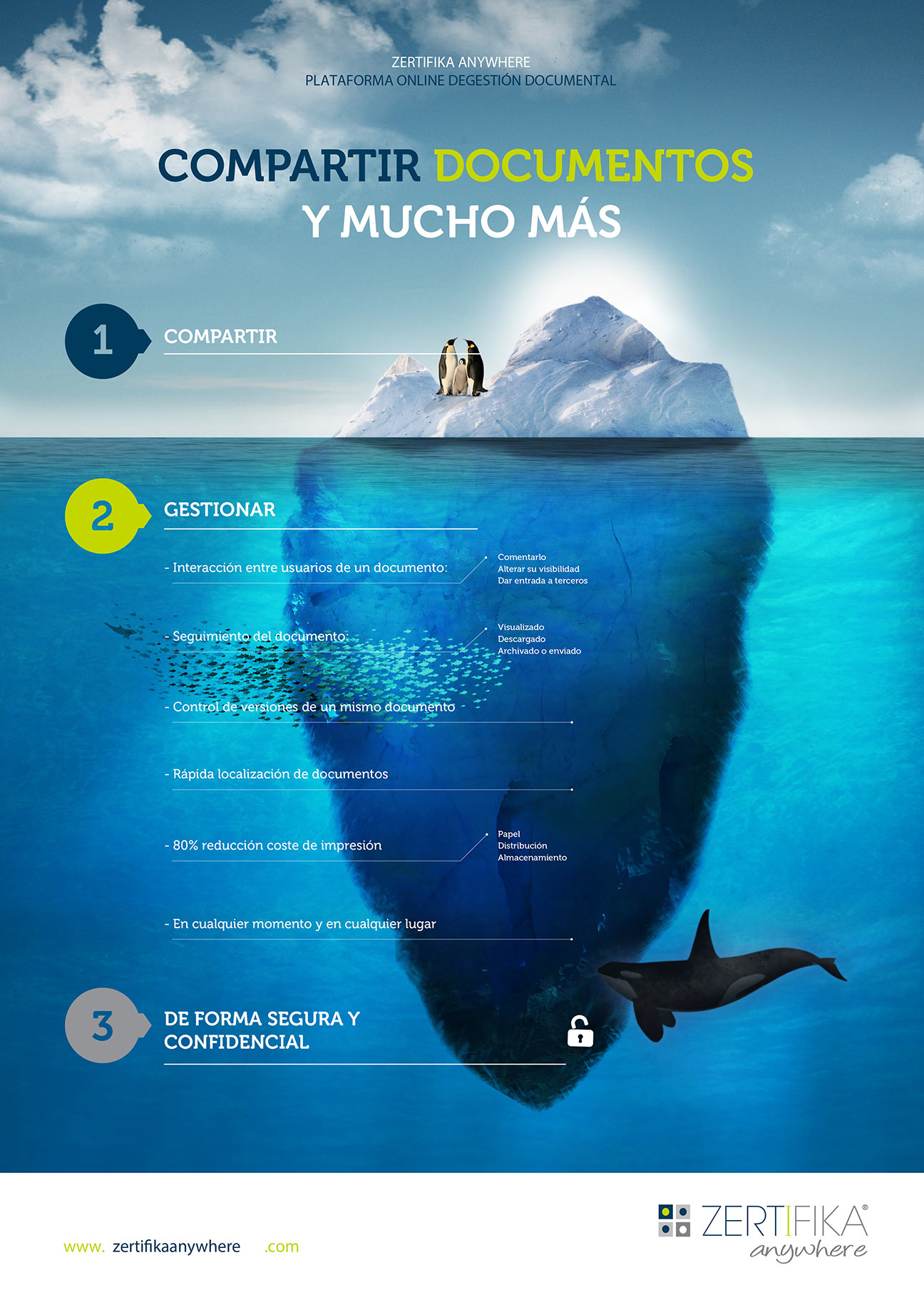 Zertifika Anywhere - Iceberg